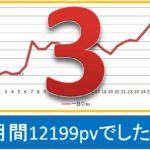 ブログ3ヶ月目のpv推移